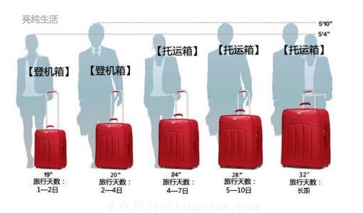 """19""""行李箱和20""""的拉杆箱,22寸以上都不能直接带上飞机了,所以24寸行李"""