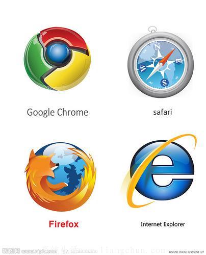 选什么样的浏览器最合适